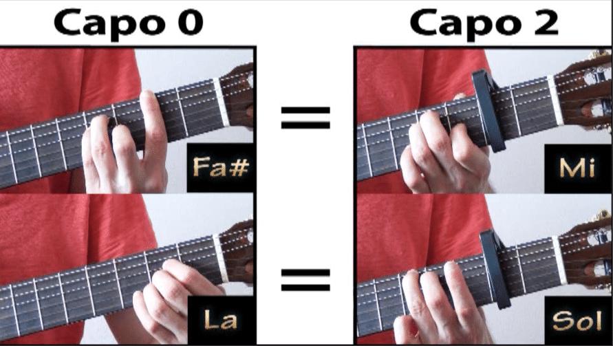 La Guitare en 3 Jours - a quoi sert un capodastre - accords