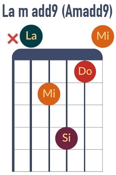 La mineur add9 - La Guitare en 3 Jours