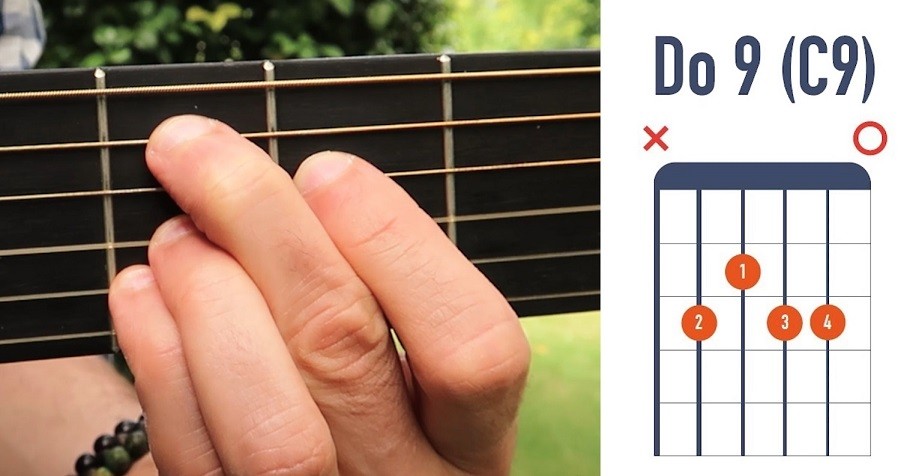 Accord de Do 9 - La Guitare en 3 Jours