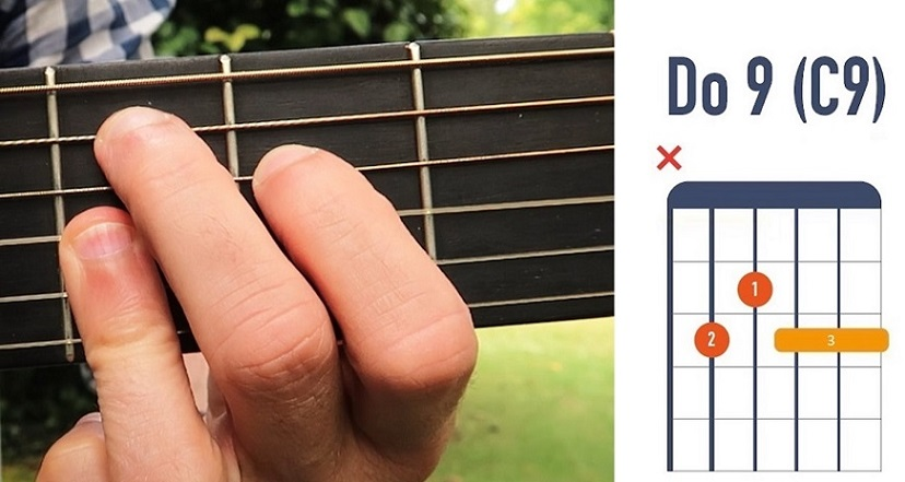 Accord de Do 9 mini barré - La Guitare en 3 Jours