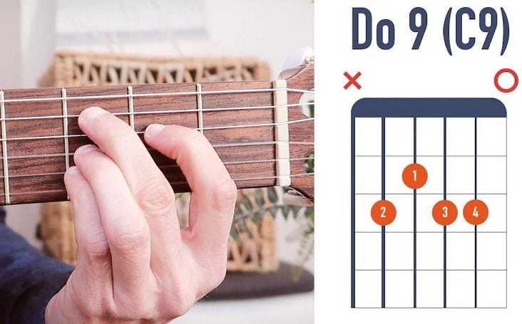 Accord de guitare Do 9 C9 - La Guitare en 3 Jours