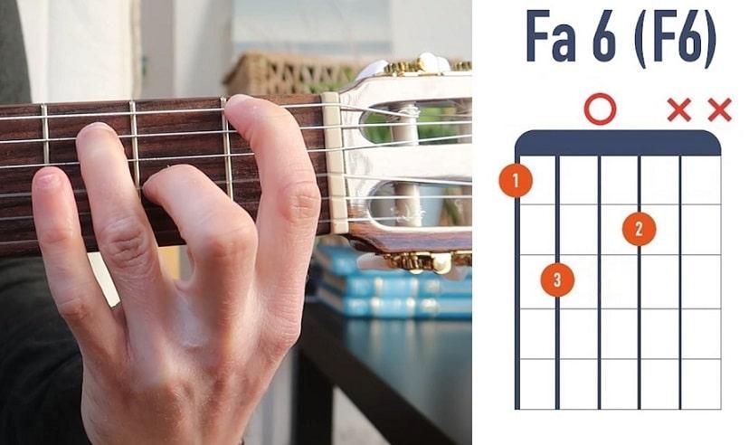 Accord de guitare Fa 6 (F6) - La Guitare en 3 Jours