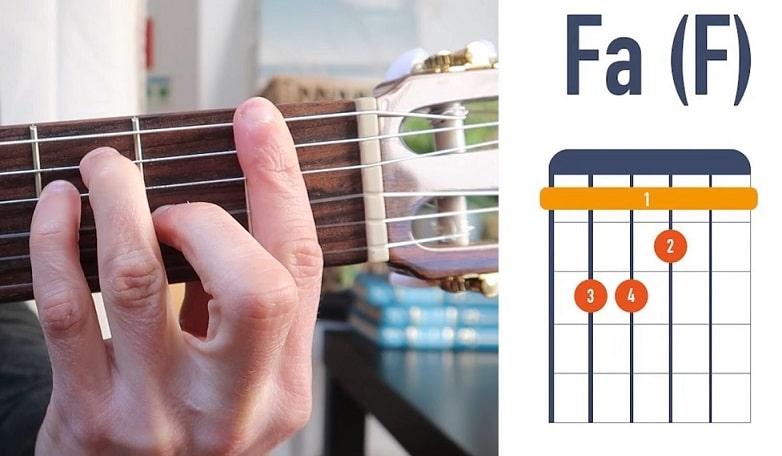 Accord de guitare Fa (F) - La Guitare en 3 Jours