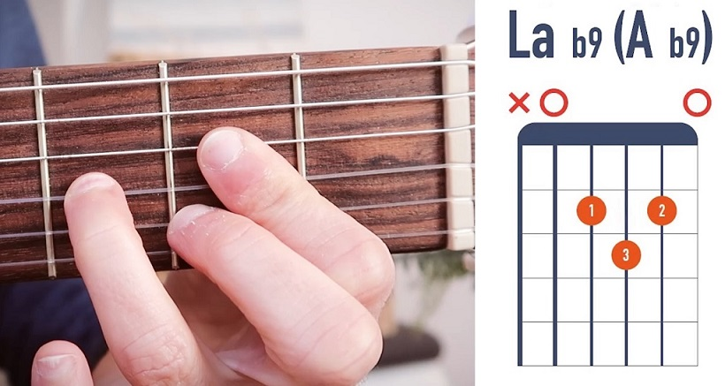 Accord de guitare La b9 Ab9 flamenco - La Guitare en 3 Jours