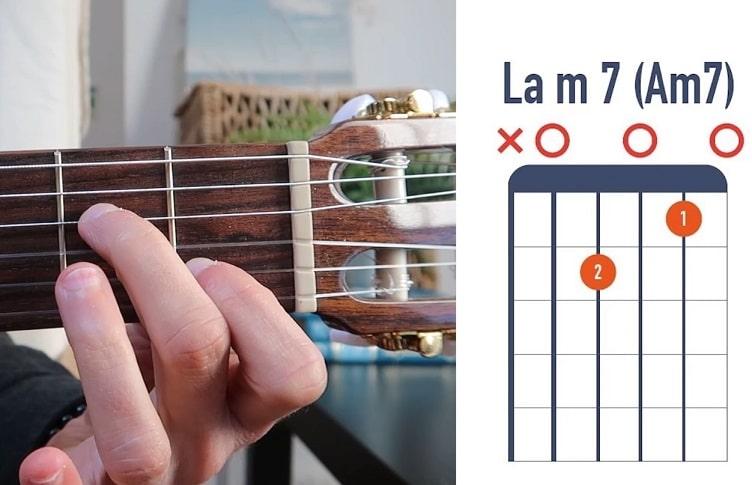 Accord de guitare La mineur 7 (Am7) - La Guitare en 3 Jours