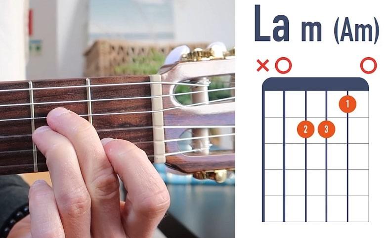 Accord de guitare La mineur (Am) - La Guitare en 3 Jours