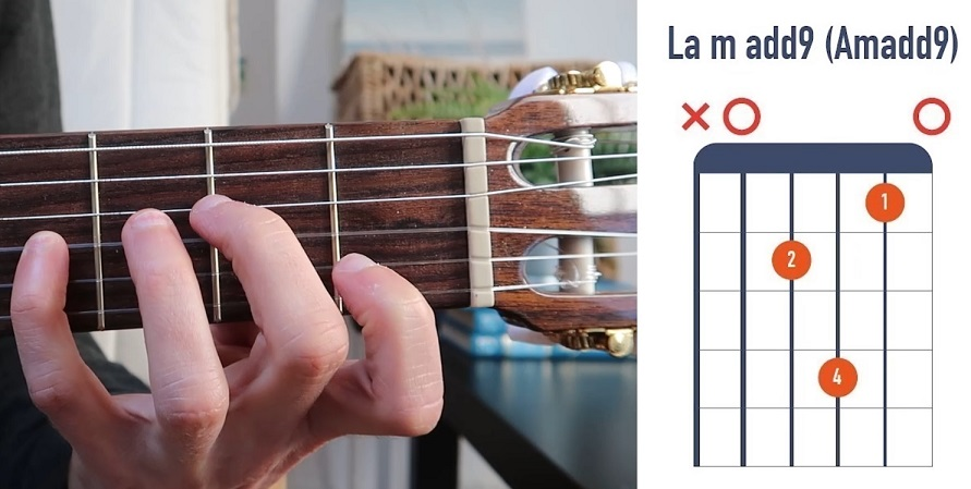Accord de guitare La mineur add9 (Amadd9) - La Guitare en 3 Jours
