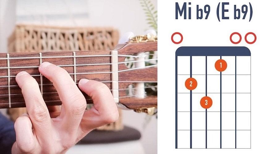 Accord de guitare Mi b9 (E b9) - La Guitare en 3 Jours