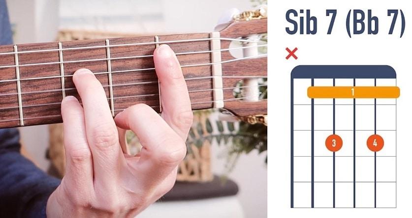 Accord de guitare Sib 7 Bb7 - La Guitare en 3 Jours