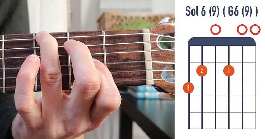 Accord de guitare Sol 6 (G6) - La Guitare en 3 Jours