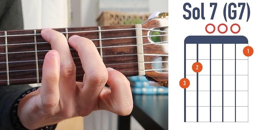 Accord de guitare Sol 7 v1 (G7) - La Guitare en 3 Jours