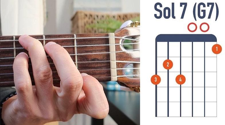Accord de guitare Sol 7 v2 (G7) - La Guitare en 3 Jours