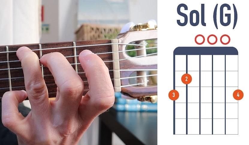Accord de guitare Sol (G) - La Guitare en 3 Jours