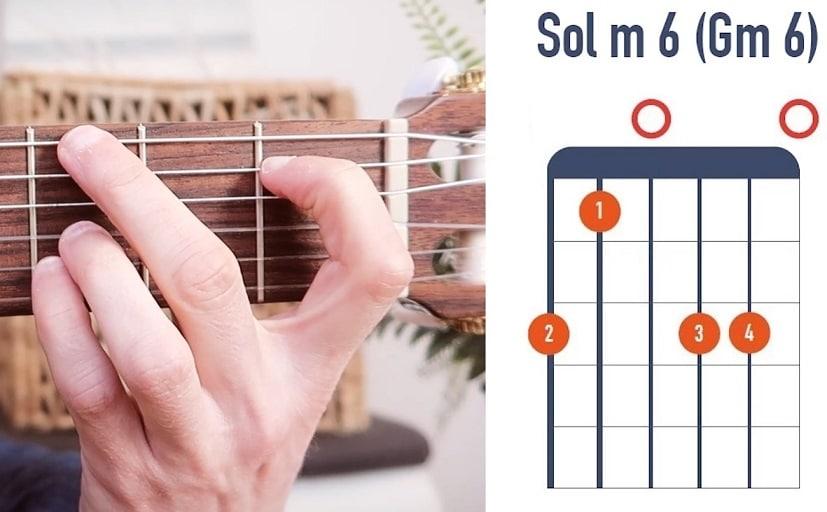 Accord de guitare Sol m6 (Gm6) - La Guitare en 3 Jours