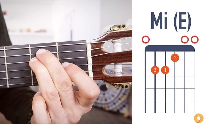 Accord de Mi à la guitare
