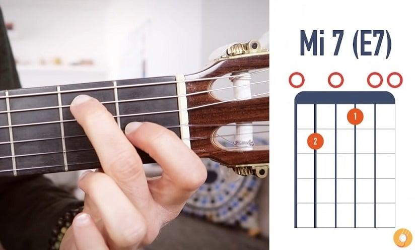 Accord de Mi7 à la guitare