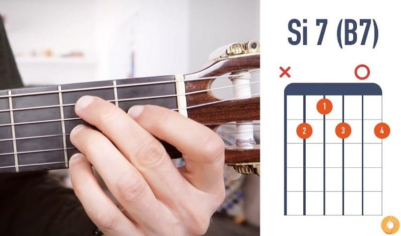 Accord de Si7 à la guitare