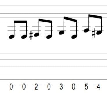 Blues brother theme - 7 mélodies connues faciles à jouer votre premier cours de guitare débutant