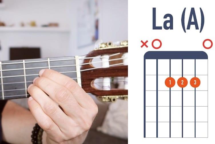 Accord de La à la guitare débutant - La Guitare en 3 Jours