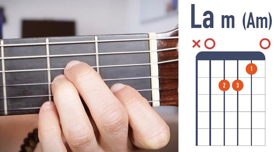 Accord de La mineur à la guitare débutant - La Guitare en 3 Jours