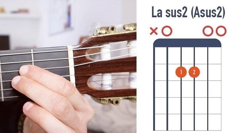 Accord de La sus2 à la guitare débutant - La Guitare en 3 Jours