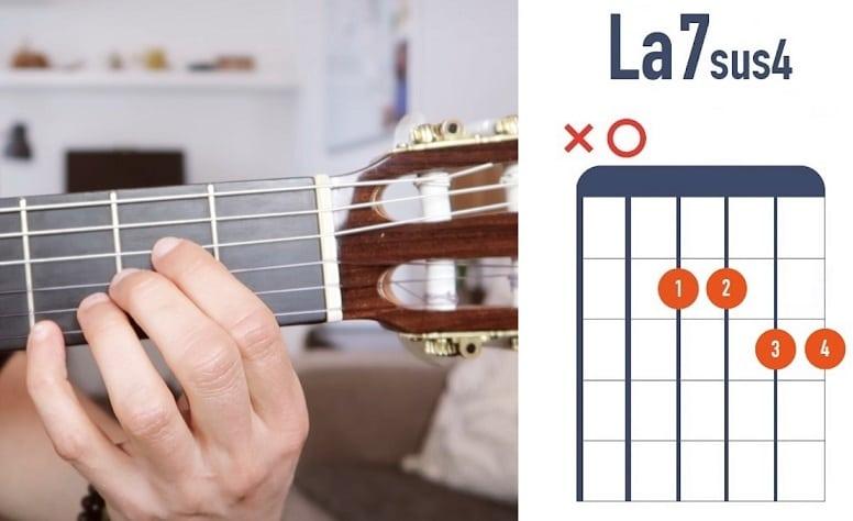 Accord de La7sus4 à la guitare débutant - La Guitare en 3 Jours