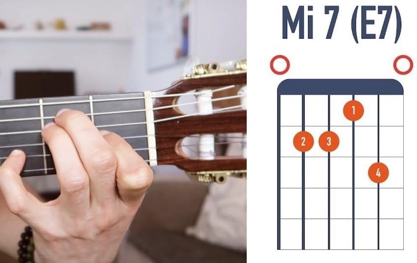 Accord de Mi 7 à la guitare débutant - La Guitare en 3 Jours