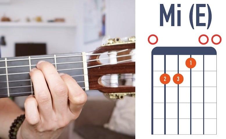 Accord de Mi à la guitare débutant - La Guitare en 3 Jours