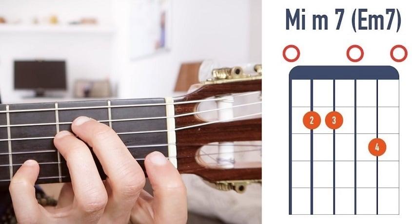 Accord de Mi mineur7 à la guitare débutant - La Guitare en 3 Jours
