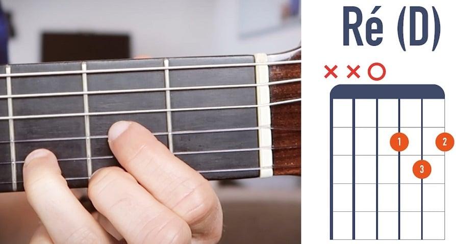 Accord de Ré à la guitare débutant - La Guitare en 3 Jours