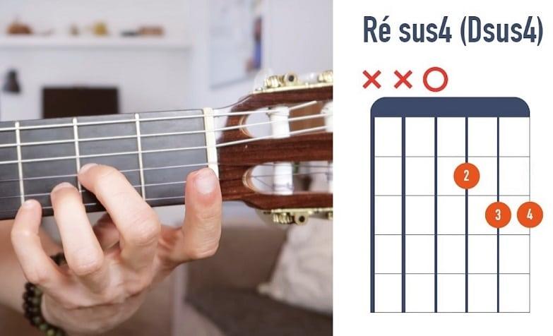 Accord de Ré sus4 version 2 à la guitare débutant - La Guitare en 3 Jours