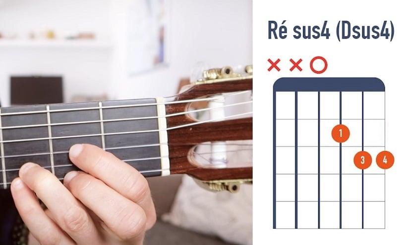 Accord de Résus4 à la guitare débutant - La Guitare en 3 Jours