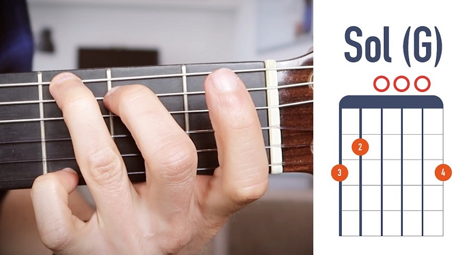 Accord de Sol à la guitare débutant - La Guitare en 3 Jours