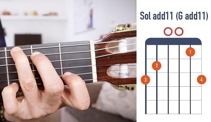 Accord de Sol add11 à la guitare débutant - La Guitare en 3 Jours
